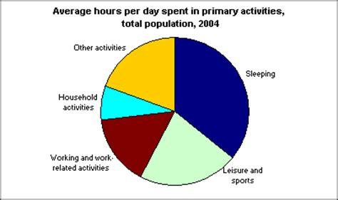 Average undergraduate thesis length